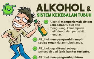Alcohol dan Sistem Kekebalan Tubuh